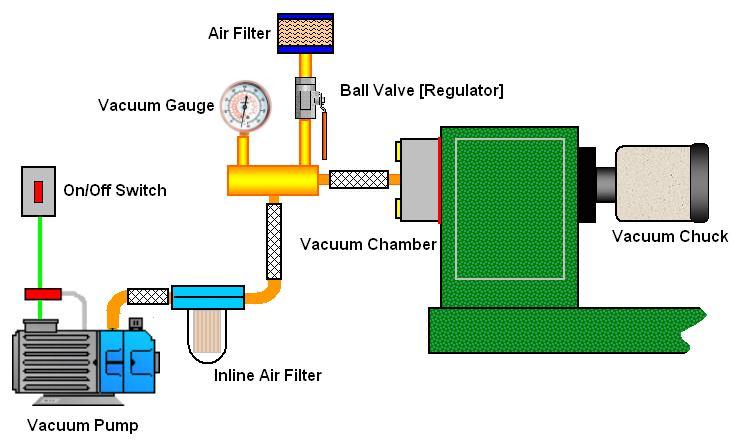 Vacuum Pump Schematic | Wiring Diagram