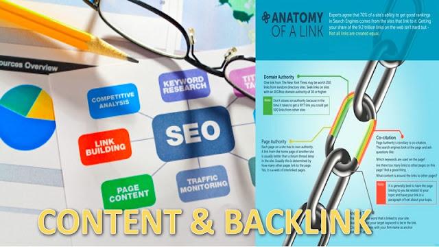 Backlink atau Content
