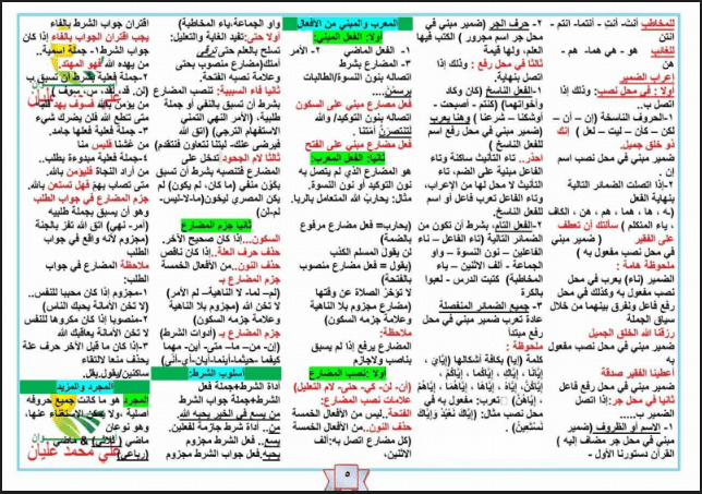 قواعد اللغة العربية بشكل مختصر