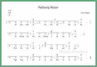 not angka lagu padhang wulan lagu daerah jawa tengah