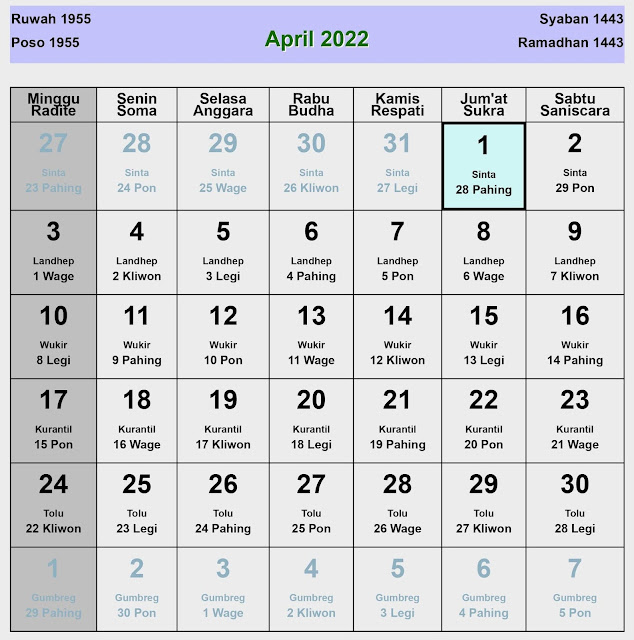 Kalender Jawa April 2022 Lengkap Hari Baik & Buruk