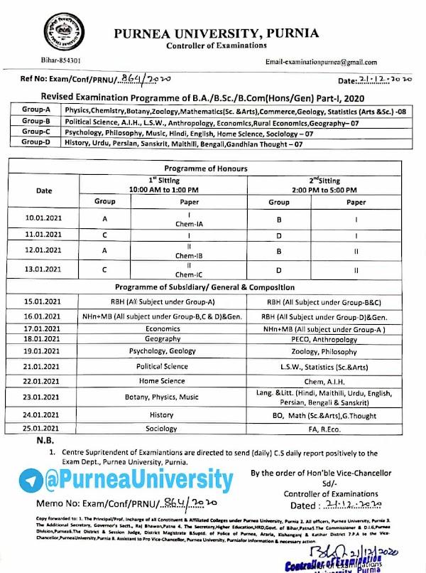 Purnia University B.A B.SC  Part 1 Admit Card Release Date…