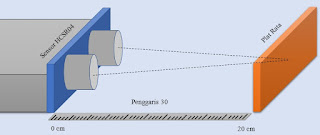 Gambar 1. Proses Kalibrasi Sensor HCSR04