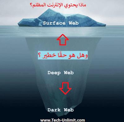 ماذا يحتوي الإنترنت المظلم Dark Web ؟ وهل هو حقًا خطير ؟