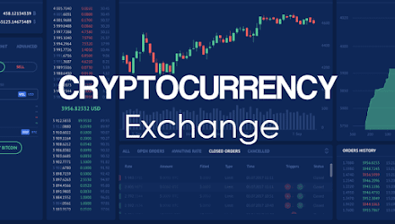 Main Types Of Cryptocurrency Exchange