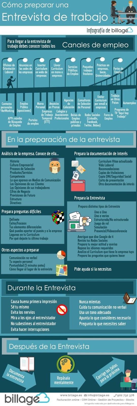 Como preparar una Entrevista de #Trabajo