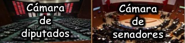 división de poderes en el Estado Mexicano: ejecutivo, legislativo y judicial - congreso de la unión - sdce.es - sitio de consulta escolar