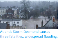 https://sciencythoughts.blogspot.com/2015/12/atlantic-storm-desmond-causes-three.html