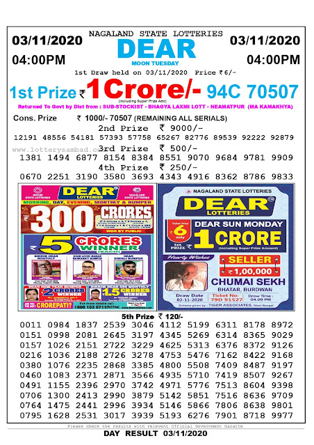 Nagaland State Lottery Result 03-11-2020, Sambad Lottery, Lottery Sambad Result 4 pm, Lottery Sambad Today Result 4 00 pm, Lottery Sambad Old Result