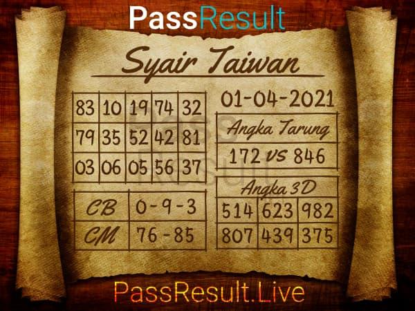 Prediksi Syair - Kamis, 1 April 2021 - Prediksi Togel Taiwan