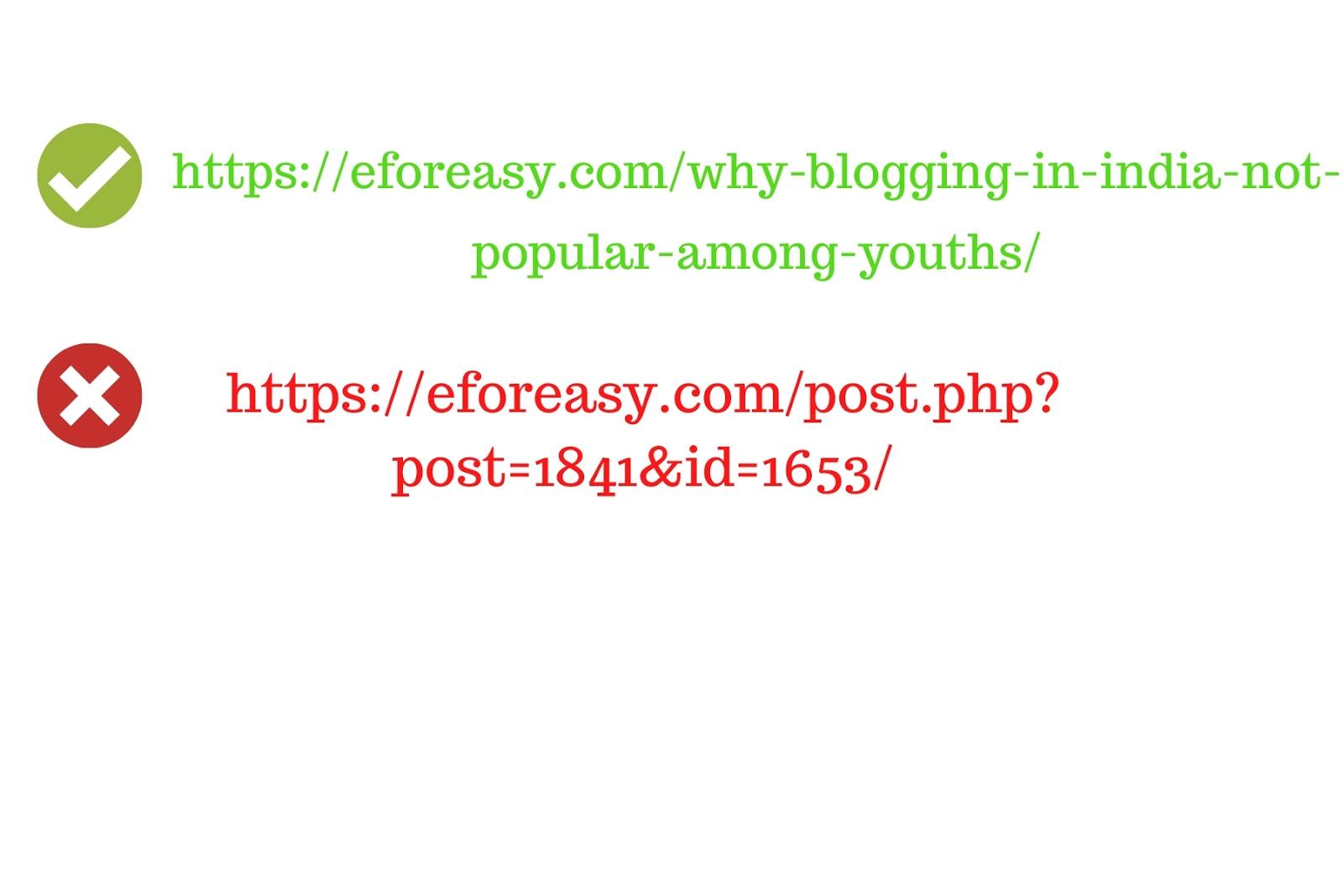 user friendly URL