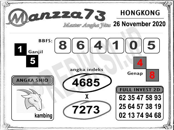 Prediksi Togel Manzza73 HK Kamis 26 November 2020