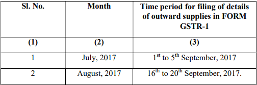 FORM GSTR-1 filing date extended for July & August 2017