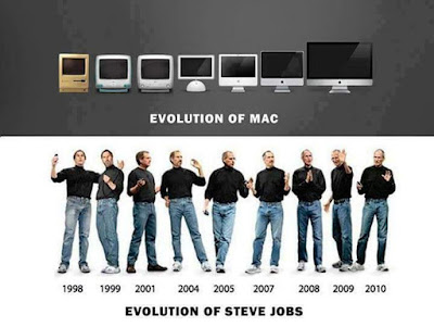 The_Evolution_of_Mac_and_Steve_Jobs