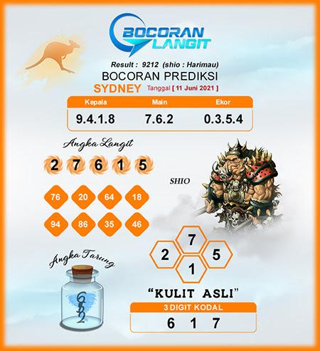 Bocoran Togel Sidney Jumat 11-04-2021