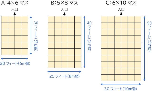 部屋のサイズ