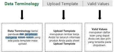 Cara Upload Produk Lazada menggunakan Excel