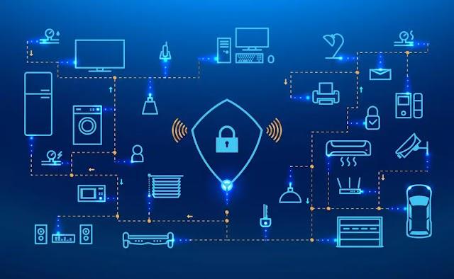 Prévisions d'Internet des objets dans le marché d'ici 2026