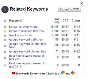 keyword everywhere,keyword spy,google keyword traffic tool,free keyword research tools,free keyword tool,keyword suggestion tool,google keyword traffic tool,google keyword planner tool free,best free keyword research tool,keyword tool youtube,