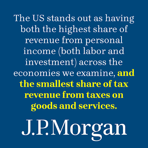 The US stands out as having both the highest share of revenue from personal income (both labor and investment) across the economies we examine, and the smallest share of tax revenue from taxes on goods and services. — JPMorgan