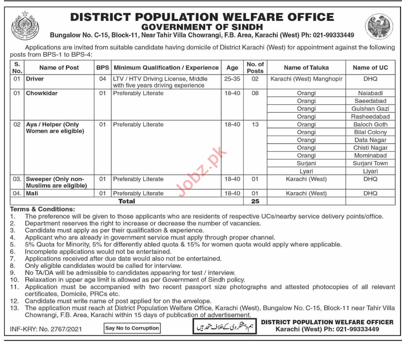 Karachi Population Welfare Office Jobs 2021 in Pakistan