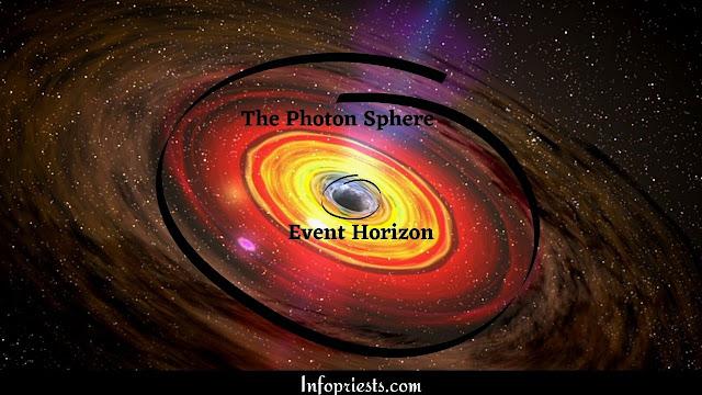 black hole image,event horizon