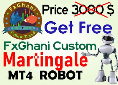 Special FxGhani Custom Martingale EA Free.