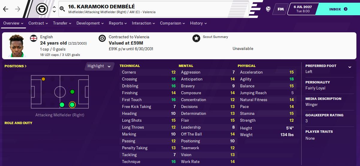 Karamoko Dembele: Attributes in 2027 season