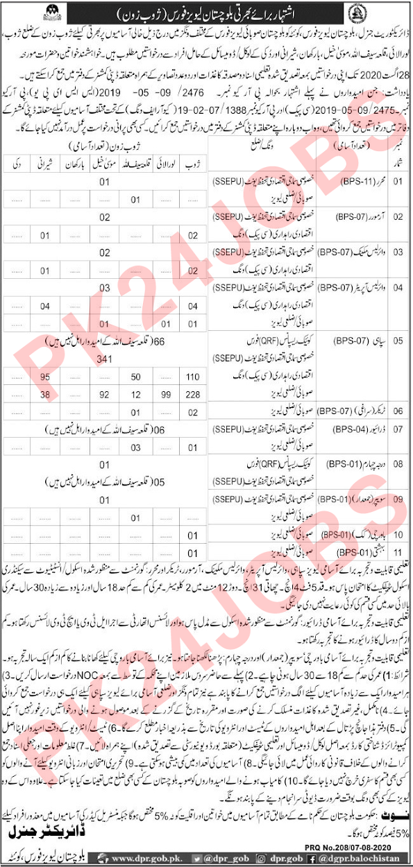 Balochistan Levies Force Jobs 2020