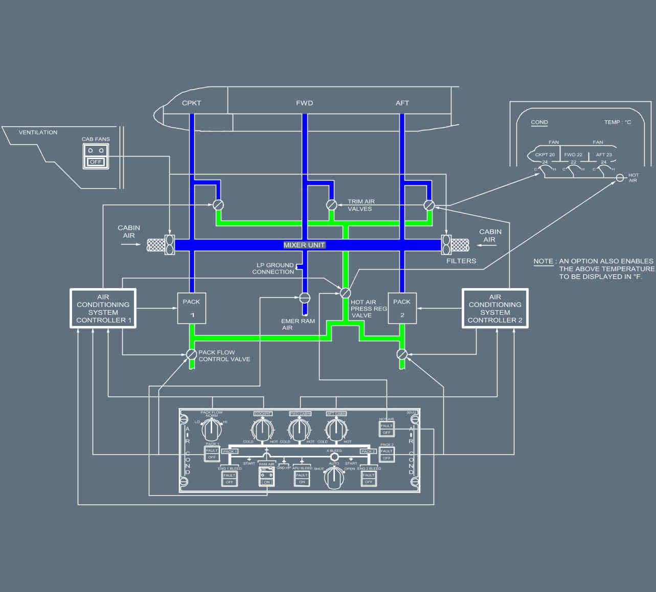 A320 Air Conditioning Schematic Opinions About Wiring Diagram Airconditioning System Circuit Diagramoneautomatic Condition A320f Technical Description Pressurization Rh Airbusone Blogspot Com Typical Auto Basic
