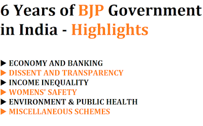 Mapping 6 Years of BJP Government in India - Highlights