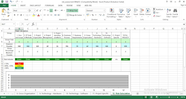 Download Project Risk Assessment Excel Template