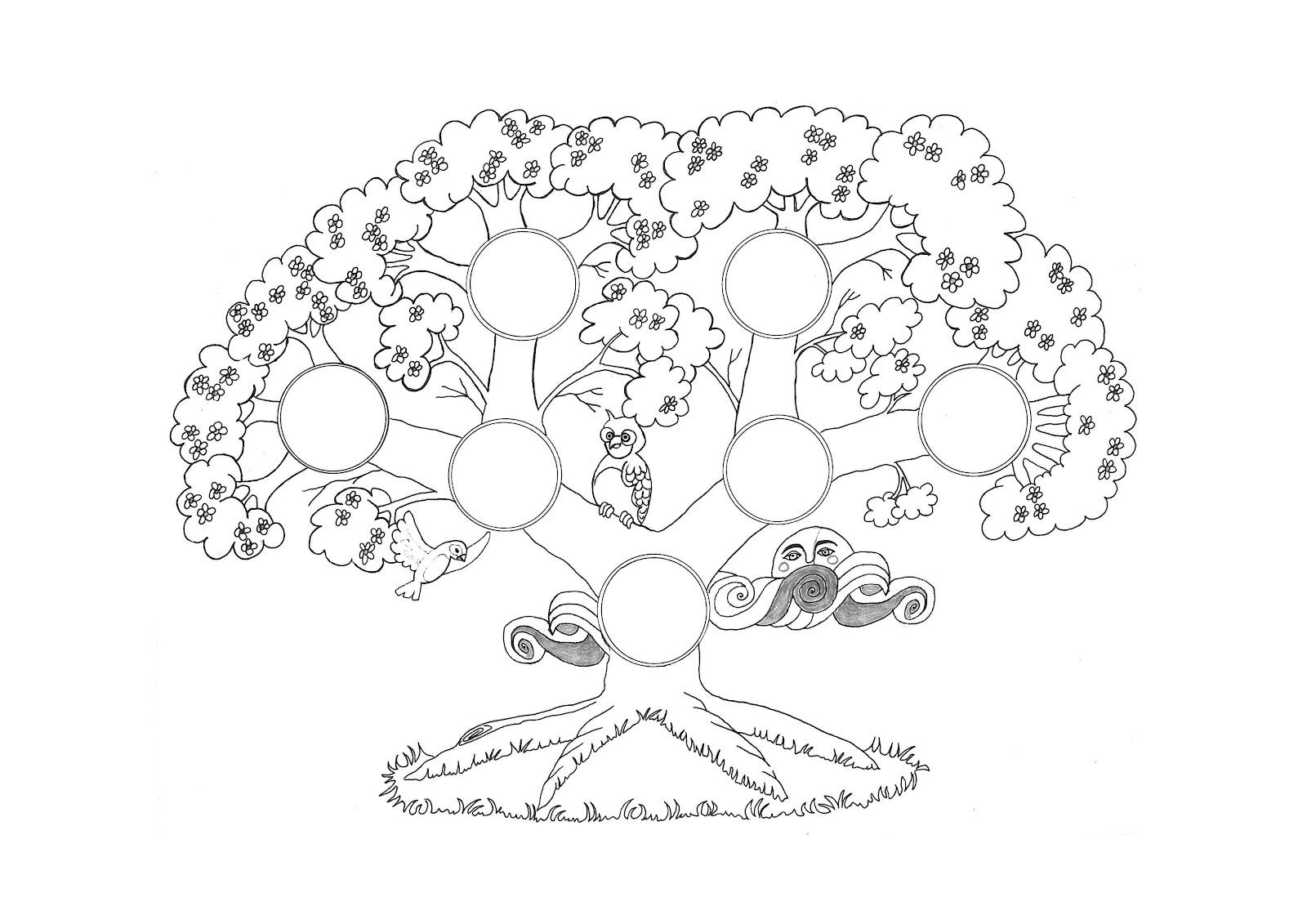 Material Educativo Para Maestros árbol Genealógico Para