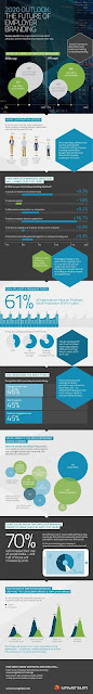 Employer Branding: Is it Important in 2020? #Infographic