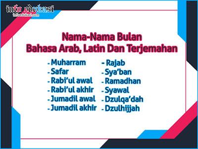 Daftar Nama Nama Bulan Dalam Bahasa Arab, Latin Dan Terjemahannya