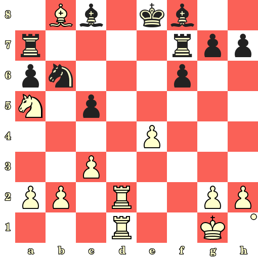 Les Blancs jouent et matent en 4 coups - Pavel Ponkratov vs Athanasios Mastrovasilis, Subotica, 2019