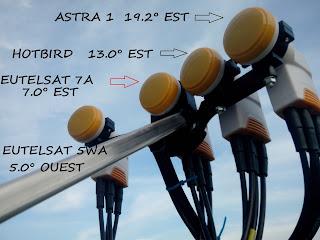 support 4 têtes LNB quattro câblé avec 4 fils par tête