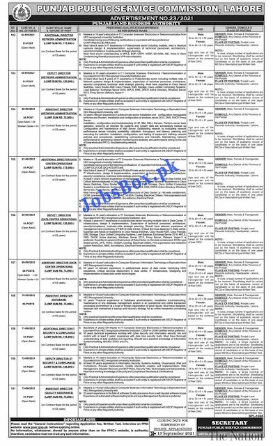 PPSC Jobs 2021 - PPSC Online Apply