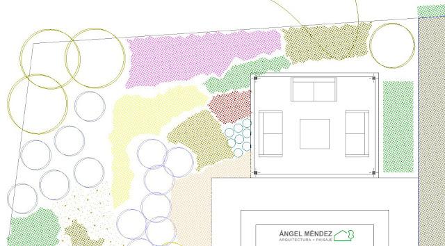 planos paisajismo, planos jardinería, diseño jardines, estudiar paisajismo