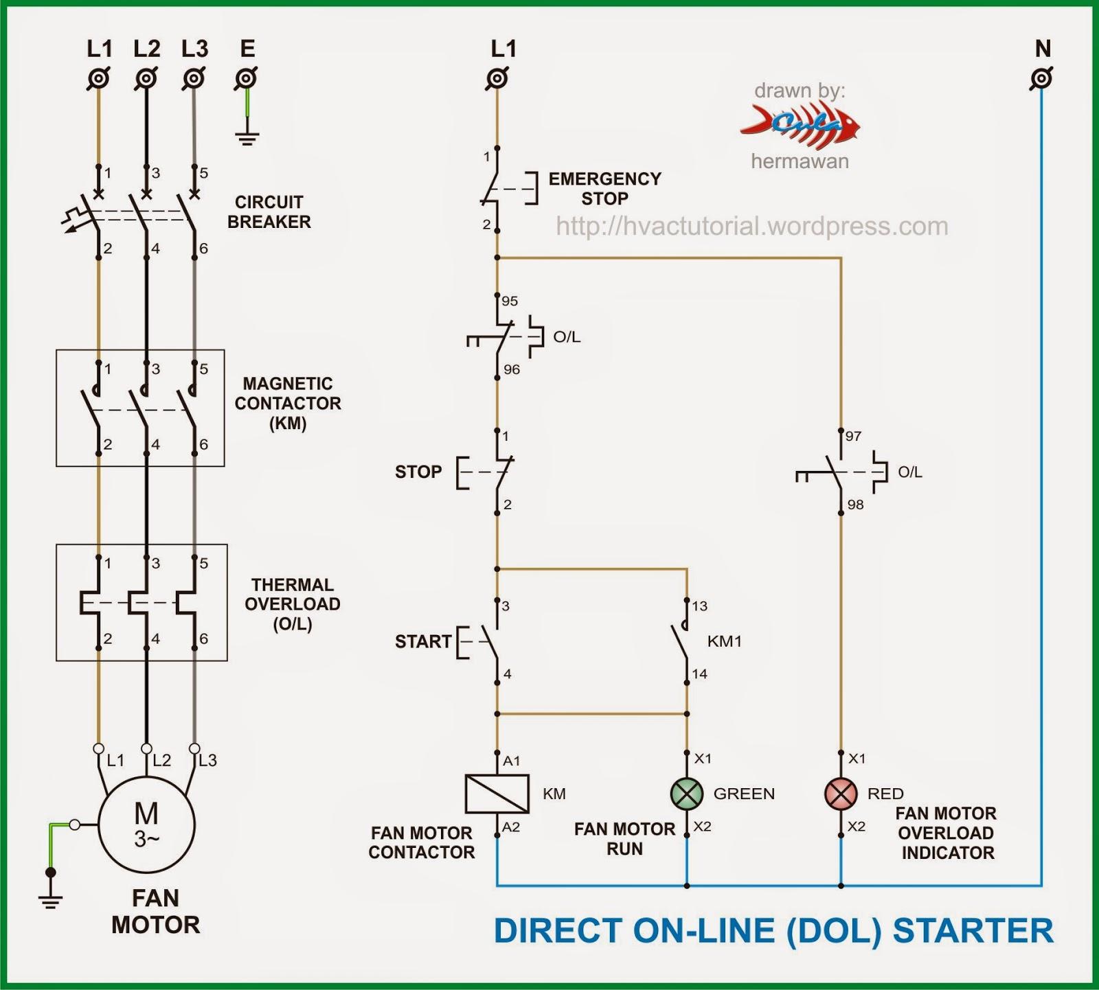 Motor Starting Characteristics on DOL Starter