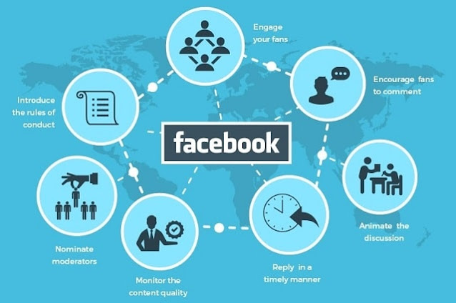 outsourcing facebook marketing companies outsource social media ad agency