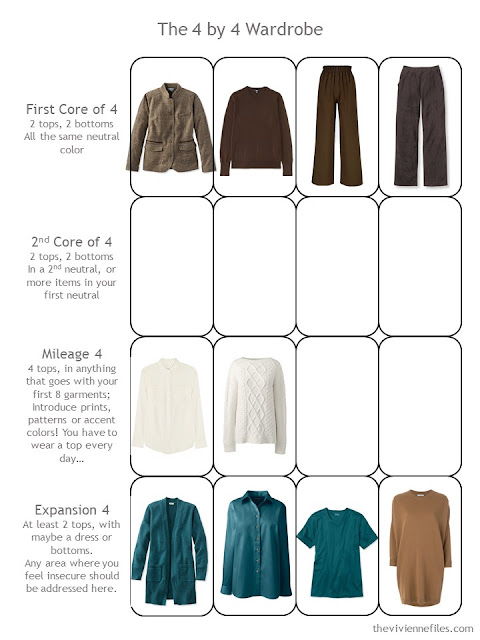 10 garments in a 4 by 4 Wardrobe Template