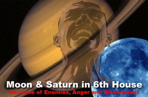 Bhrigu-Nadi Astrology Research Portal: Combination of Saturn