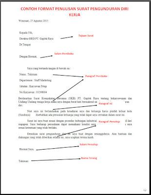 contoh format surat pengunduran diri kerja resmi
