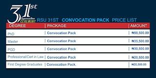 RSUST 31st Convocation Pack Price List for Graduands 2019
