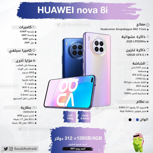 انفوجرافيك : مواصفات & مميزات هاتف نوفا 8i من هواوي HUAWEI nova8i