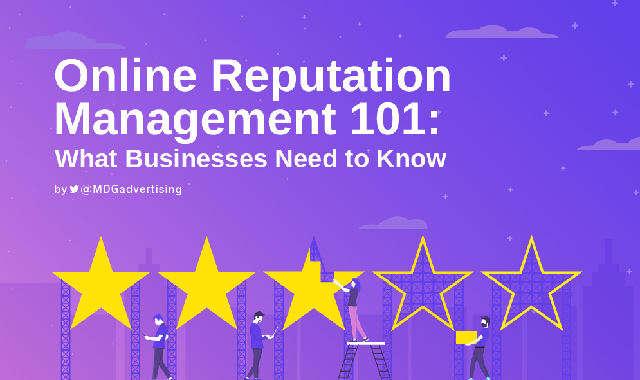 Online Reputation Management 101: What Businesses Need to Know #infographic