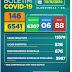 Boletim COVID: Alagoinhas registra uma morte por COVID 19.
