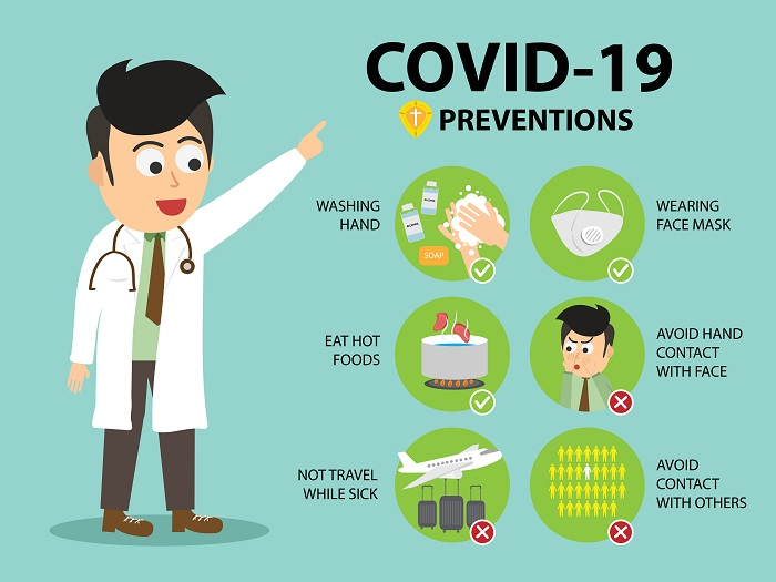 Preventions Movement Control Order: 12 Essential Things You Need To Know While Combating Covid 19