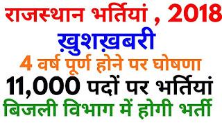 Rajasthan Bijli Board Recruitment 2018 - 11000 Upcoming Vacancy Technical Helper, LDC, AEN, JEN